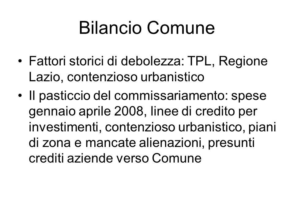Bilancio Comune Fattori storici di debolezza: TPL, Regione Lazio, contenzioso urbanistico Il pasticcio del commissariamento: spese gennaio aprile 2008