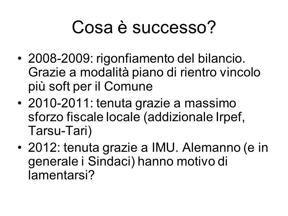 Cosa è successo. 2008-2009: rigonfiamento del bilancio.