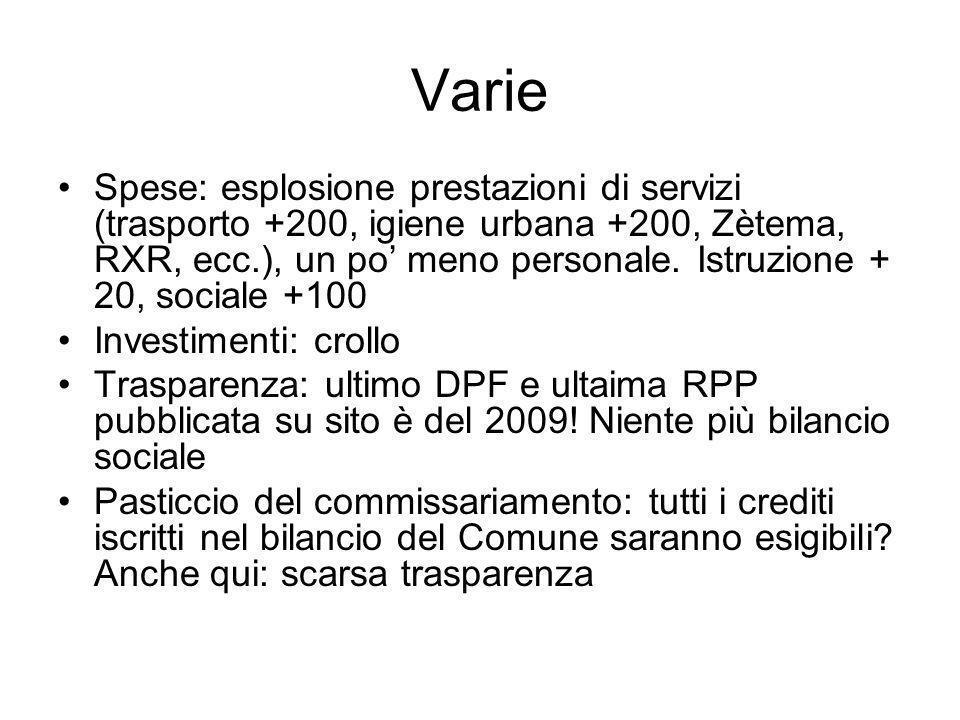 Varie Spese: esplosione prestazioni di servizi (trasporto +200, igiene urbana +200, Zètema, RXR, ecc.), un po meno personale. Istruzione + 20, sociale