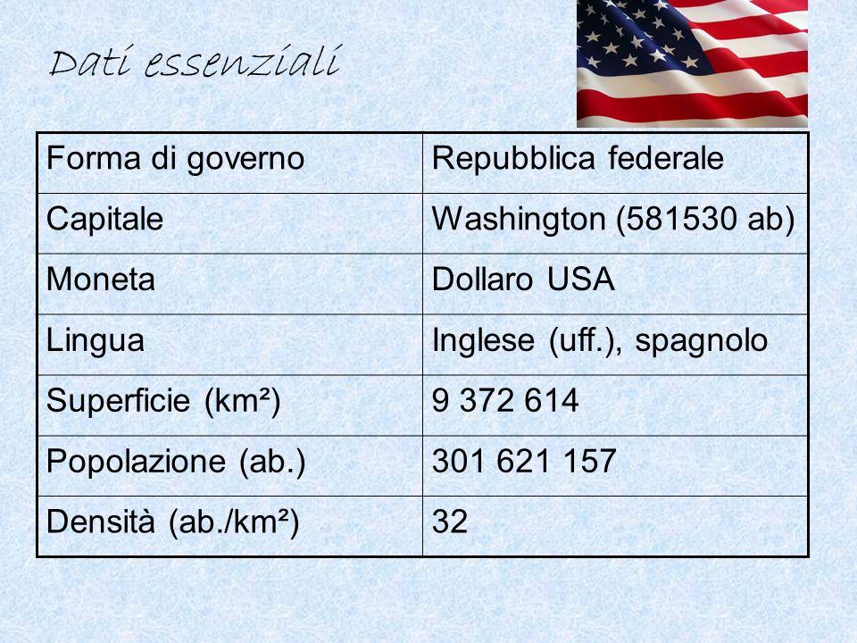 Dati essenziali Forma di governoRepubblica federale CapitaleWashington (581530 ab) MonetaDollaro USA LinguaInglese (uff.), spagnolo Superficie (km²)9 372 614 Popolazione (ab.)301 621 157 Densità (ab./km²)32