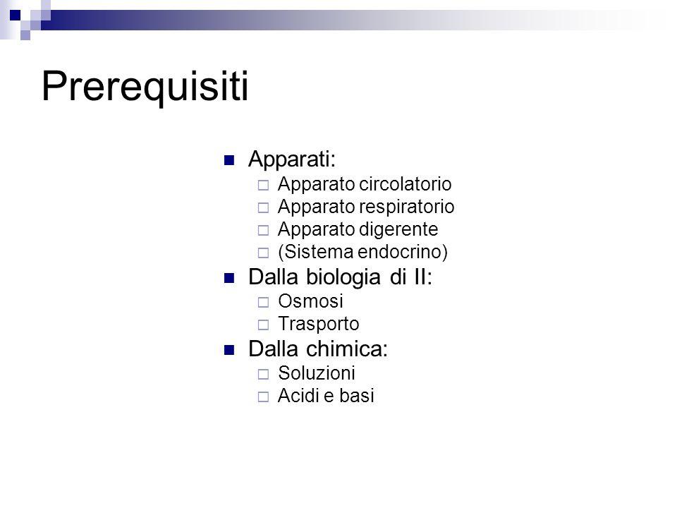 Prerequisiti Apparati: Apparato circolatorio Apparato respiratorio Apparato digerente (Sistema endocrino) Dalla biologia di II: Osmosi Trasporto Dalla chimica: Soluzioni Acidi e basi