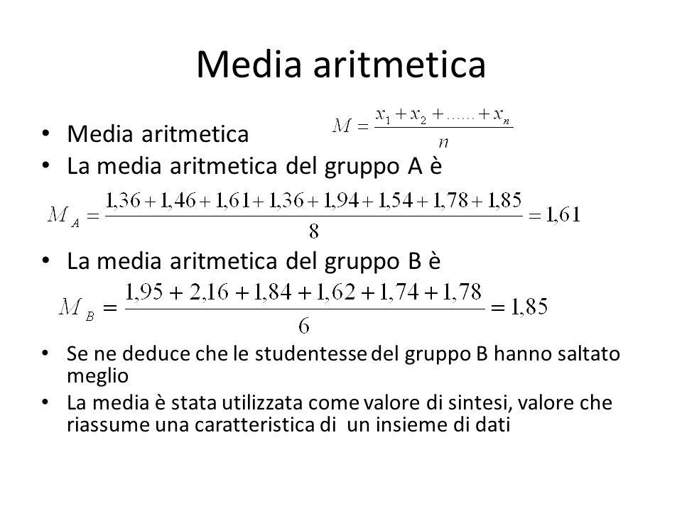 Media aritmetica La media aritmetica del gruppo A è La media aritmetica del gruppo B è Se ne deduce che le studentesse del gruppo B hanno saltato megl