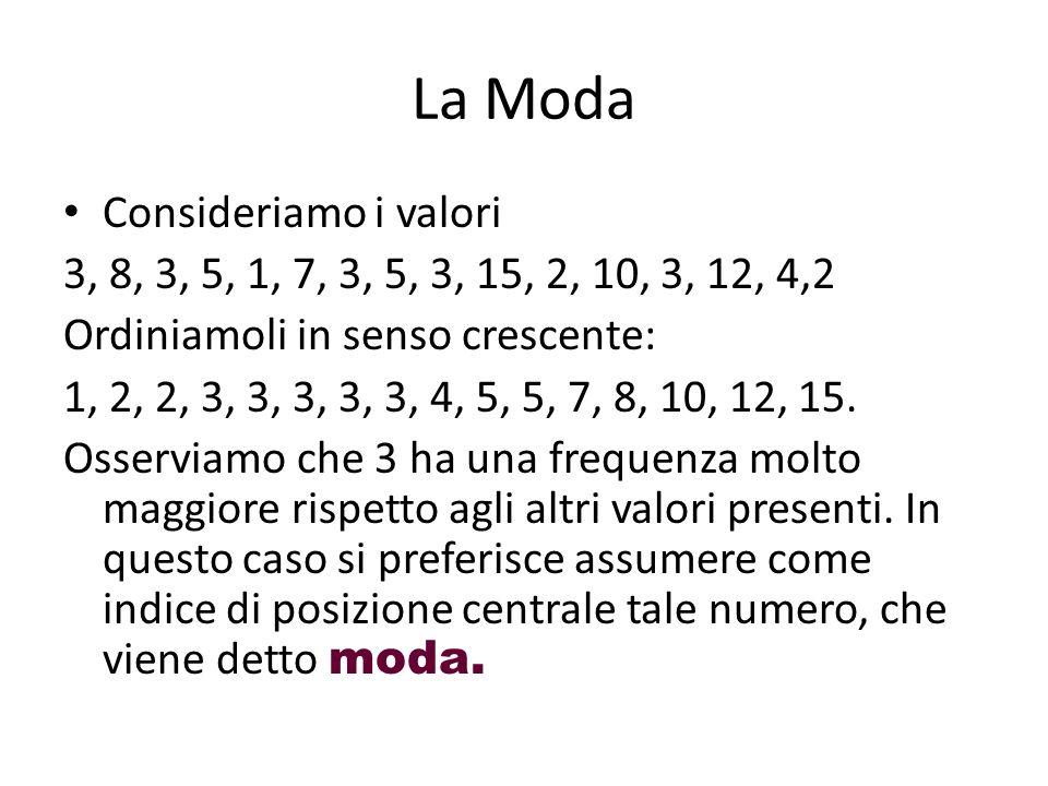 La Moda Consideriamo i valori 3, 8, 3, 5, 1, 7, 3, 5, 3, 15, 2, 10, 3, 12, 4,2 Ordiniamoli in senso crescente: 1, 2, 2, 3, 3, 3, 3, 3, 4, 5, 5, 7, 8,