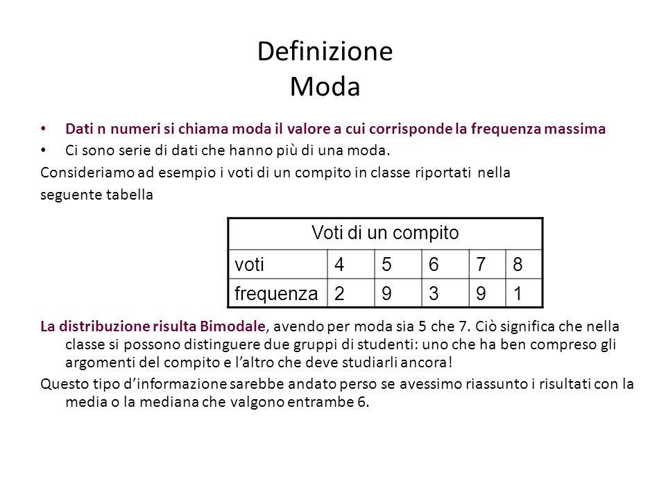 Definizione Moda Dati n numeri si chiama moda il valore a cui corrisponde la frequenza massima Ci sono serie di dati che hanno più di una moda. Consid