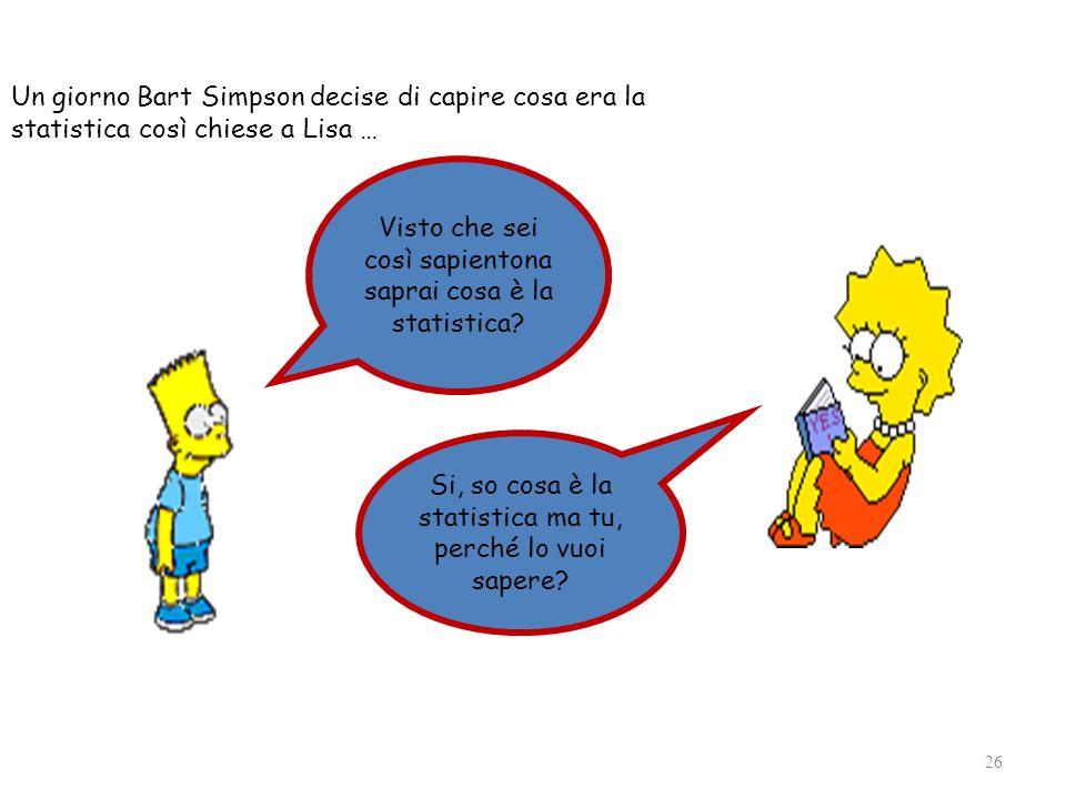 Un giorno Bart Simpson decise di capire cosa era la statistica così chiese a Lisa … 26 Si, so cosa è la statistica ma tu, perché lo vuoi sapere? Visto