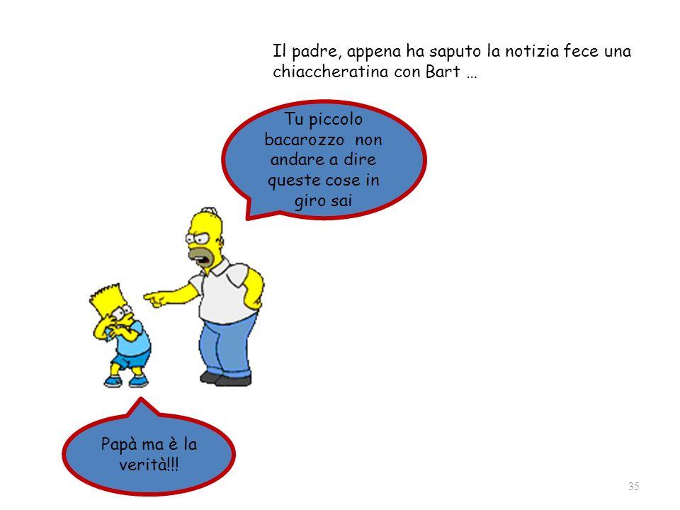 35 Il padre, appena ha saputo la notizia fece una chiaccheratina con Bart … Tu piccolo bacarozzo non andare a dire queste cose in giro sai Papà ma è l
