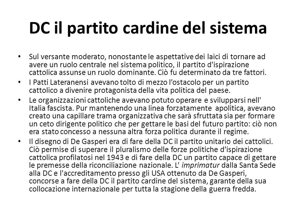 DC il partito cardine del sistema Sul versante moderato, nonostante le aspettative dei laici di tornare ad avere un ruolo centrale nel sistema politic