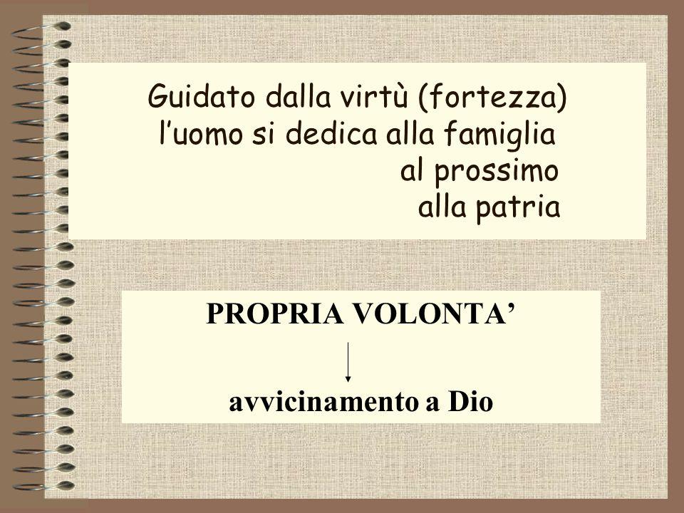 Guidato dalla virtù (fortezza) luomo si dedica alla famiglia al prossimo alla patria PROPRIA VOLONTA avvicinamento a Dio