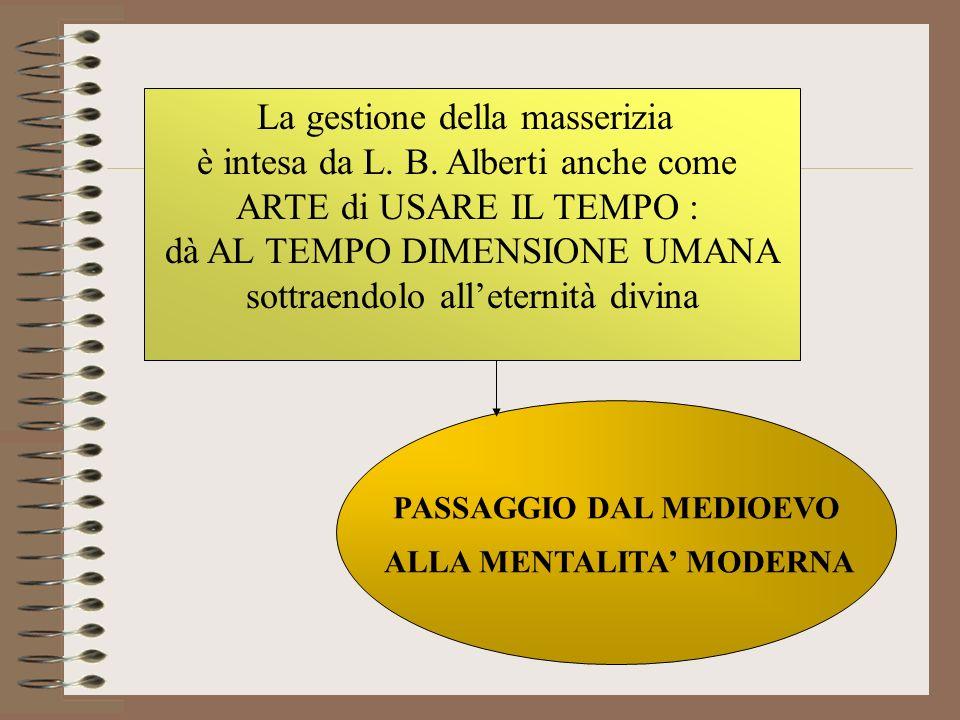 La gestione della masserizia è intesa da L. B. Alberti anche come ARTE di USARE IL TEMPO : dà AL TEMPO DIMENSIONE UMANA sottraendolo alleternità divin