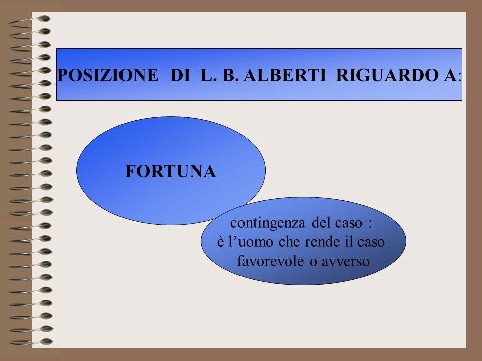 POSIZIONE DI L. B. ALBERTI RIGUARDO A: FORTUNA contingenza del caso : è luomo che rende il caso favorevole o avverso