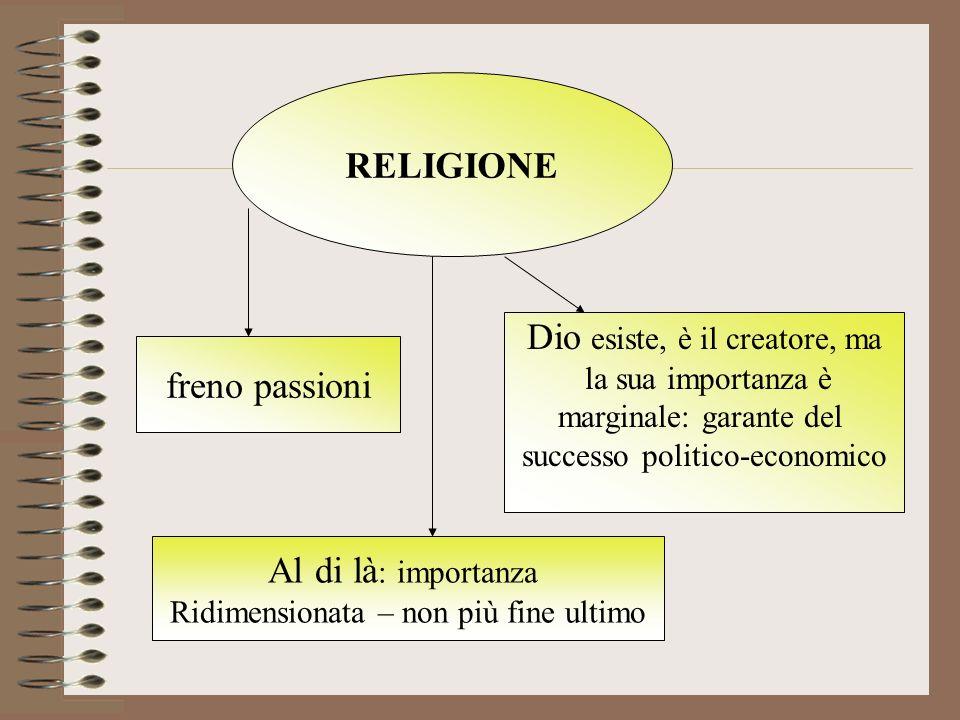 RELIGIONE freno passioni Dio esiste, è il creatore, ma la sua importanza è marginale: garante del successo politico-economico Al di là : importanza Ri