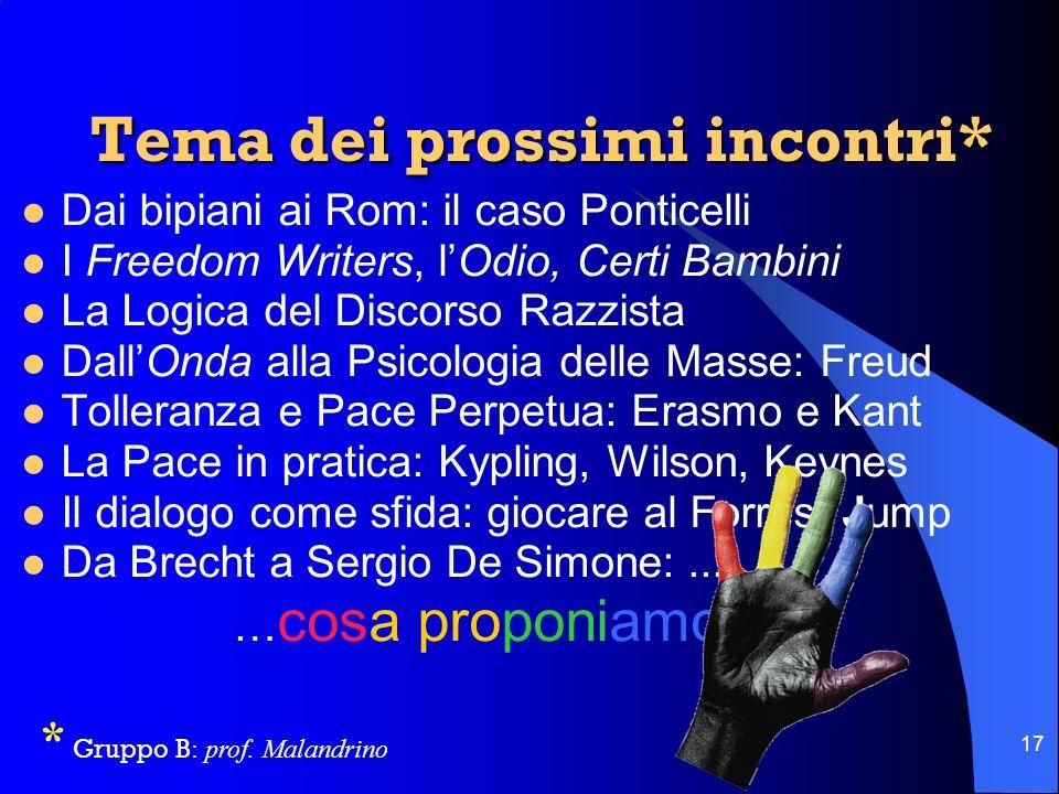 17 Tema dei prossimi incontri* Dai bipiani ai Rom: il caso Ponticelli I Freedom Writers, lOdio, Certi Bambini La Logica del Discorso Razzista DallOnda