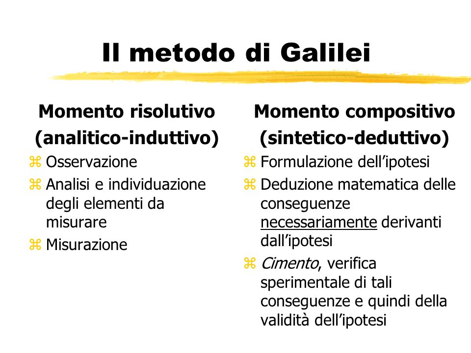 Il metodo di Galilei