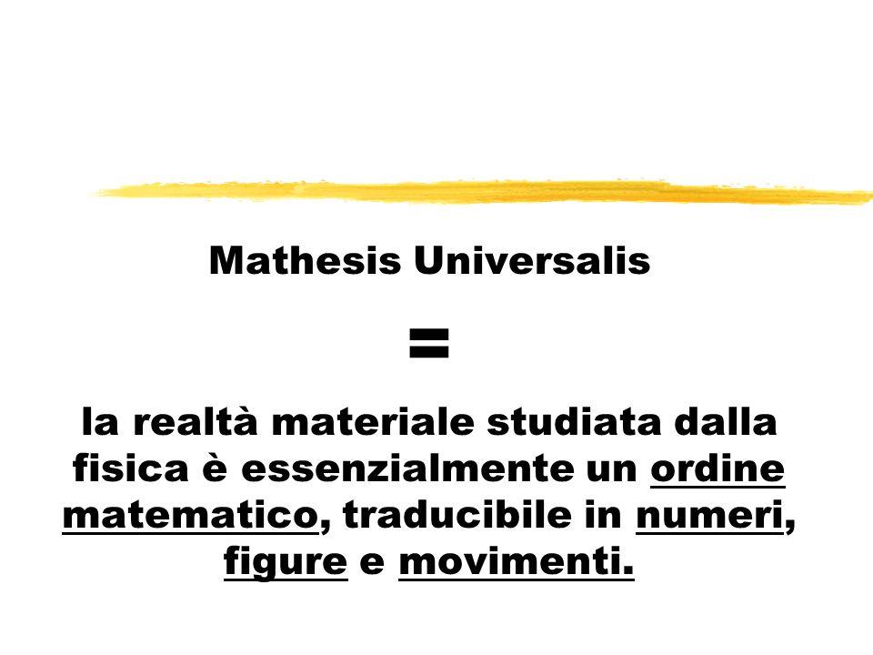 Lintroduzione della geometria analitica, la combinazione cioè di geometria e algebra consente la costruzione di quella che Cartesio definisce: Mathesis Universalis