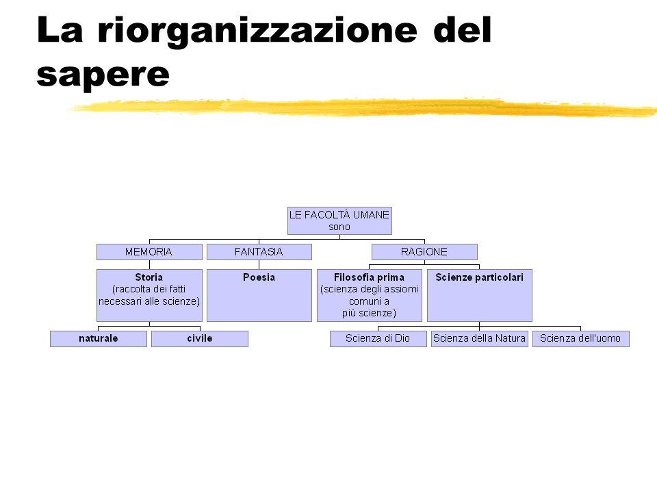 La riorganizzazione del sapere