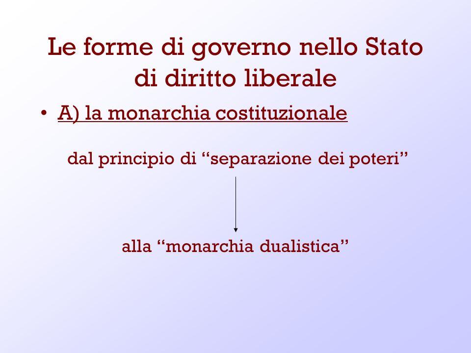 Le forme di governo nello Stato di diritto liberale A) la monarchia costituzionale dal principio di separazione dei poteri alla monarchia dualistica