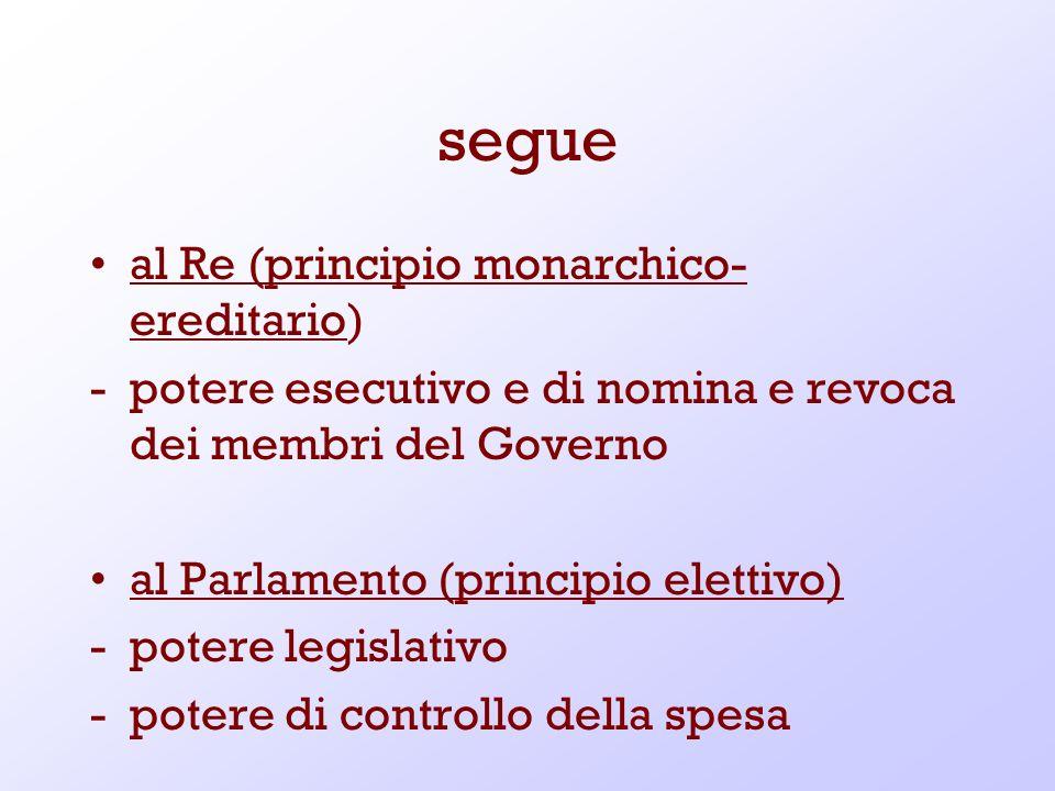 segue al Re (principio monarchico- ereditario) -potere esecutivo e di nomina e revoca dei membri del Governo al Parlamento (principio elettivo) -poter