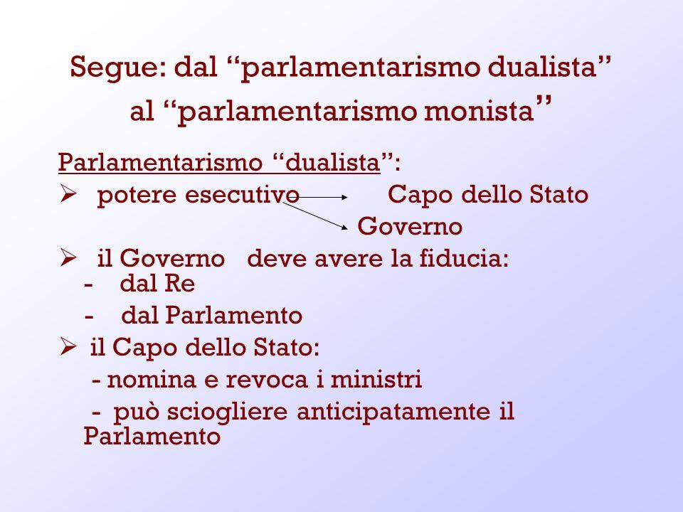 Segue: dal parlamentarismo dualista al parlamentarismo monista Parlamentarismo dualista: potere esecutivo Capo dello Stato Governo il Governo deve ave