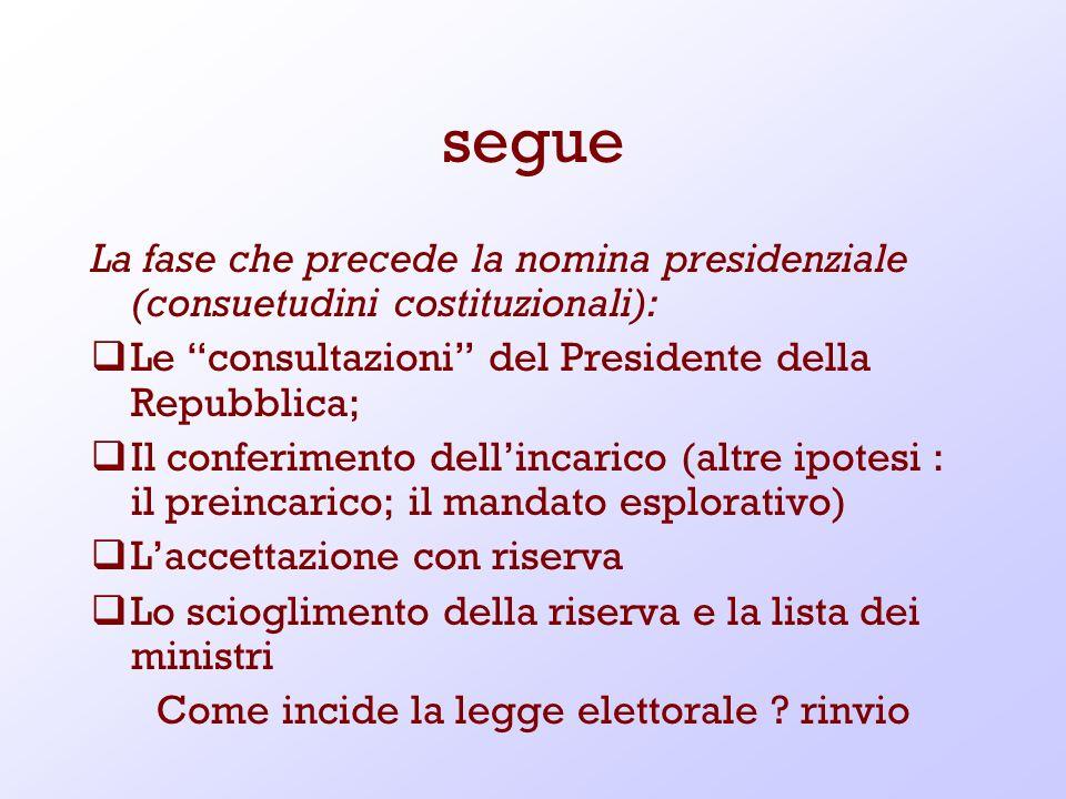 segue La fase che precede la nomina presidenziale (consuetudini costituzionali): Le consultazioni del Presidente della Repubblica; Il conferimento del