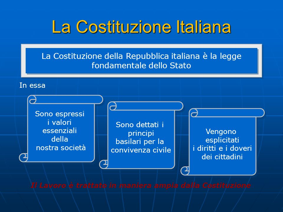La Costituzione della Repubblica italiana è la legge fondamentale dello Stato La Costituzione Italiana In essa Sono espressi i valori essenziali della