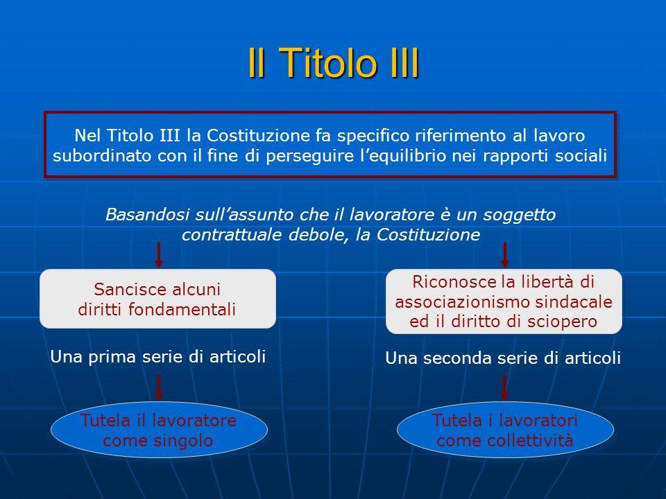 Cessazione del rapporto Il contratto si conclude al raggiungimento del termine finale o per il compimento del progetto.