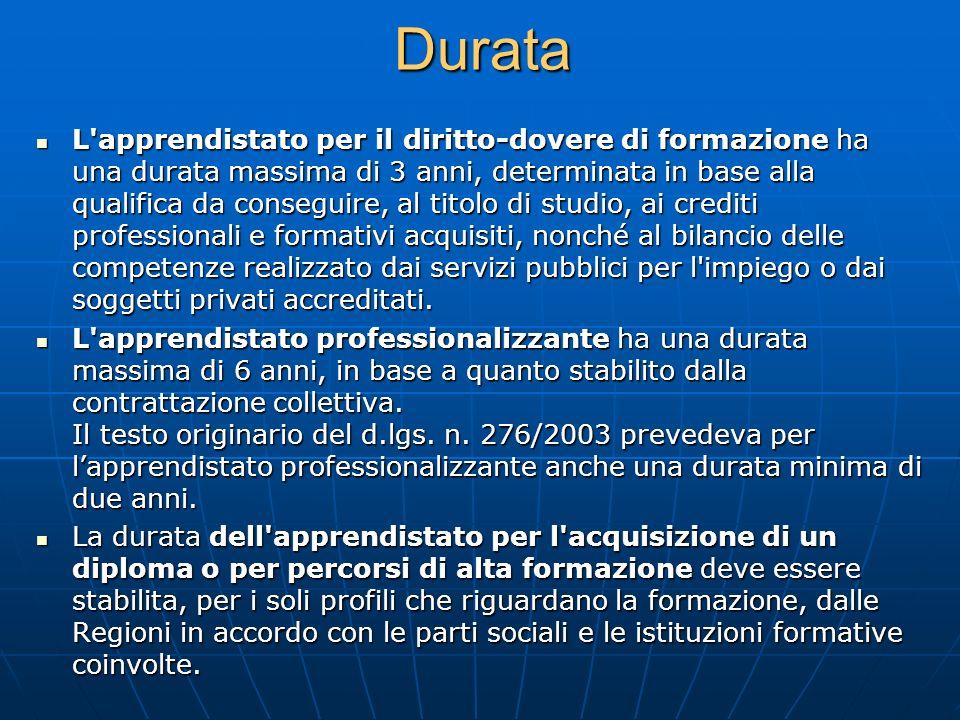 Durata L'apprendistato per il diritto-dovere di formazione ha una durata massima di 3 anni, determinata in base alla qualifica da conseguire, al titol