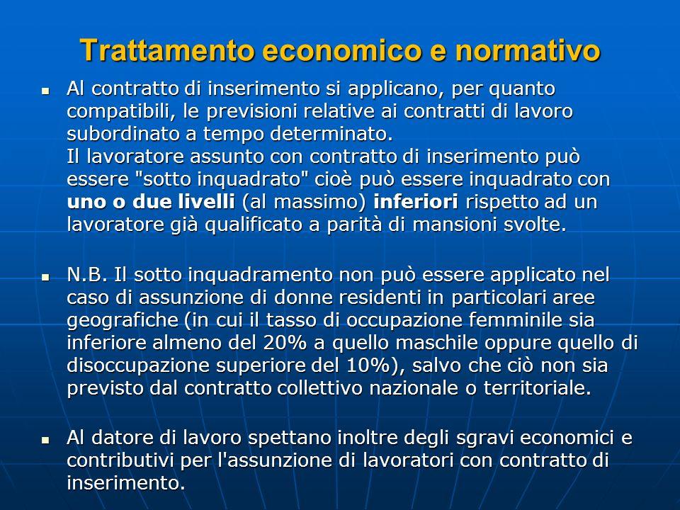 Trattamento economico e normativo Al contratto di inserimento si applicano, per quanto compatibili, le previsioni relative ai contratti di lavoro subo