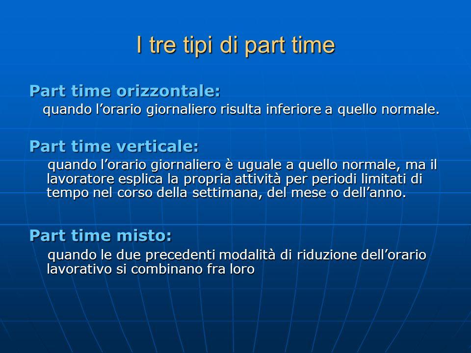 I tre tipi di part time Part time orizzontale: quando lorario giornaliero risulta inferiore a quello normale. quando lorario giornaliero risulta infer