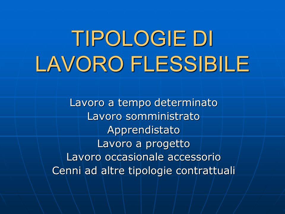 Schema contrattuale tradizionale di lavoro dipendente (lavoro tipico) LAVORO SUBORDINATO A TEMPO INDETERMINATO (ED A TEMPO PIENO) Art.