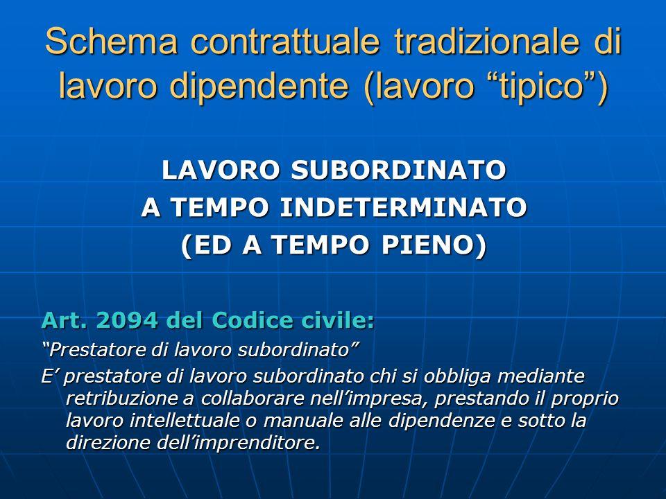 Schema contrattuale tradizionale di lavoro dipendente (lavoro tipico) LAVORO SUBORDINATO A TEMPO INDETERMINATO (ED A TEMPO PIENO) Art. 2094 del Codice