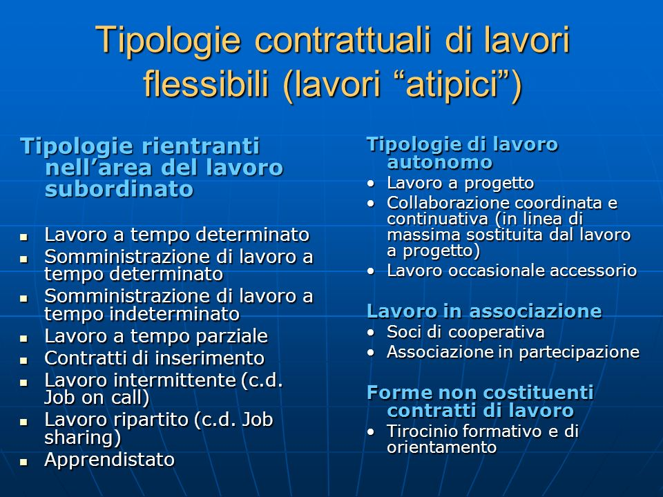 Tipologie contrattuali di lavori flessibili (lavori atipici) Tipologie rientranti nellarea del lavoro subordinato Lavoro a tempo determinato Lavoro a