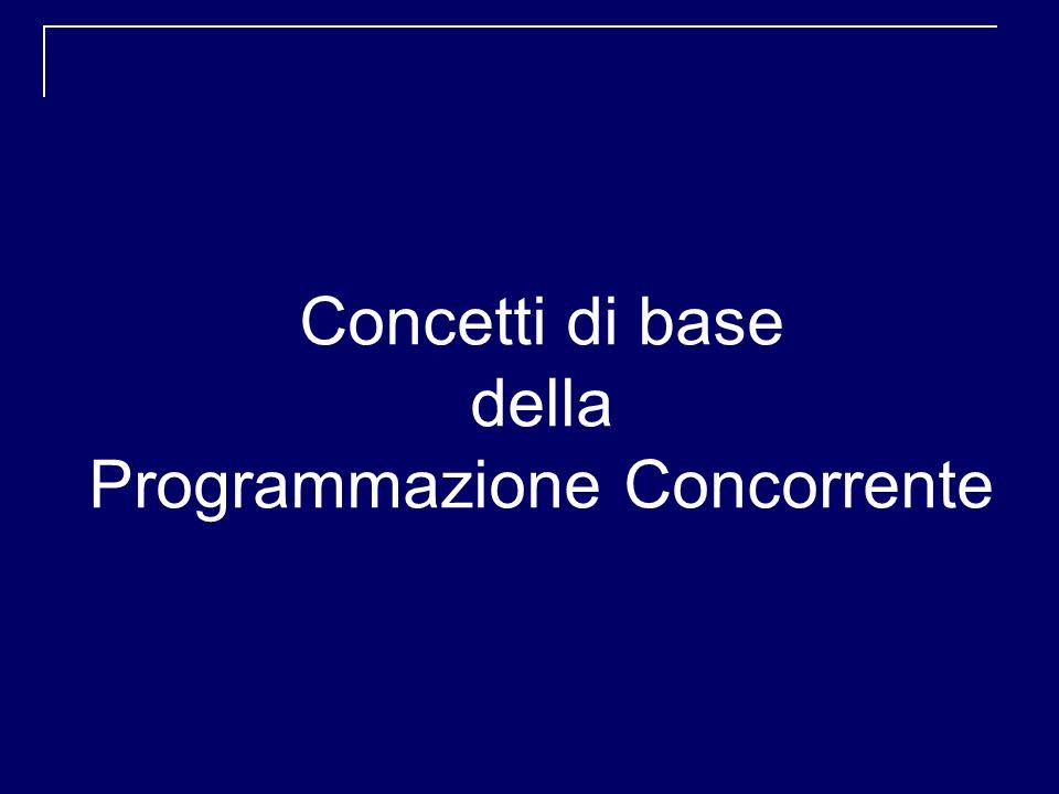 Concetti di base della Programmazione Concorrente