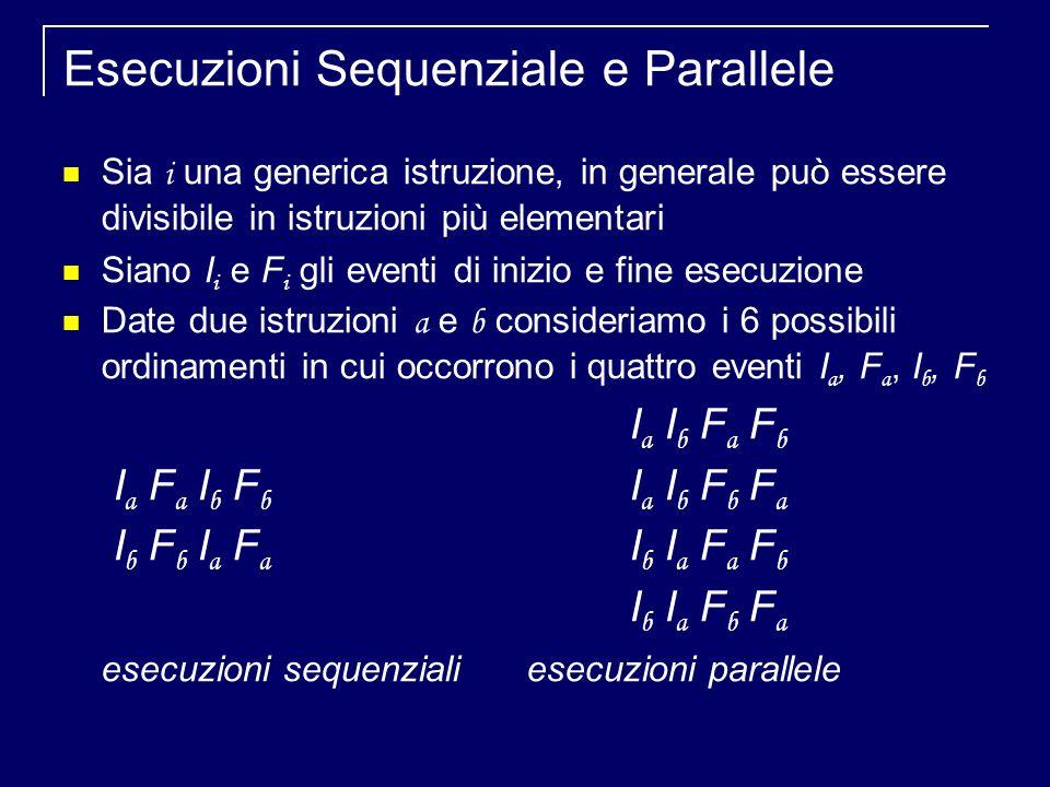 Esecuzioni Sequenziale e Parallele Sia i una generica istruzione, in generale può essere divisibile in istruzioni più elementari Siano I i e F i gli eventi di inizio e fine esecuzione Date due istruzioni a e b consideriamo i 6 possibili ordinamenti in cui occorrono i quattro eventi I a, F a, I b, F b I a I b F a F b I a F a I b F b I a I b F b F a I b F b I a F a I b I a F a F b I b I a F b F a esecuzioni sequenzialiesecuzioni parallele