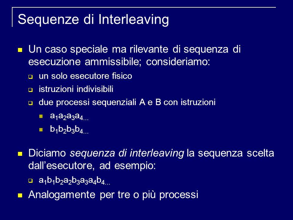 Sequenze di Interleaving Un caso speciale ma rilevante di sequenza di esecuzione ammissibile; consideriamo: un solo esecutore fisico istruzioni indivisibili due processi sequenziali A e B con istruzioni a 1 a 2 a 3 a 4… b 1 b 2 b 3 b 4… Diciamo sequenza di interleaving la sequenza scelta dallesecutore, ad esempio: a 1 b 1 b 2 a 2 b 3 a 3 a 4 b 4… Analogamente per tre o più processi