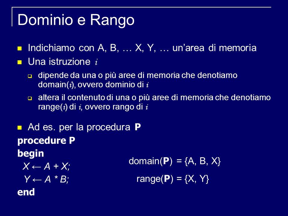 Dominio e Rango Indichiamo con A, B, … X, Y, … unarea di memoria Una istruzione i dipende da una o più aree di memoria che denotiamo domain( i ), ovvero dominio di i altera il contenuto di una o più aree di memoria che denotiamo range( i ) di i, ovvero rango di i Ad es.