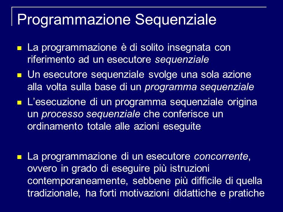 Sequenze di Esecuzione Ammissibili Una sequenza di esecuzione ammissibile è una sequenza di questi eventi che rispetta i vincoli espressi dal diagramma delle precedenze Ad un certo diagramma delle precedenze corrispondono molteplici sequenze di esecuzione ammissibili Ad es., con riferimento al precedente diagramma: Ii1Fi1Ii2Ii3Fi2Fi3Ii4Ii7Ii5Fi5Fi7Fi4Ii6Fi6Ii8Fi8Ii1Fi1Ii2Ii3Fi2Fi3Ii4Ii7Ii5Fi5Fi7Fi4Ii6Fi6Ii8Fi8