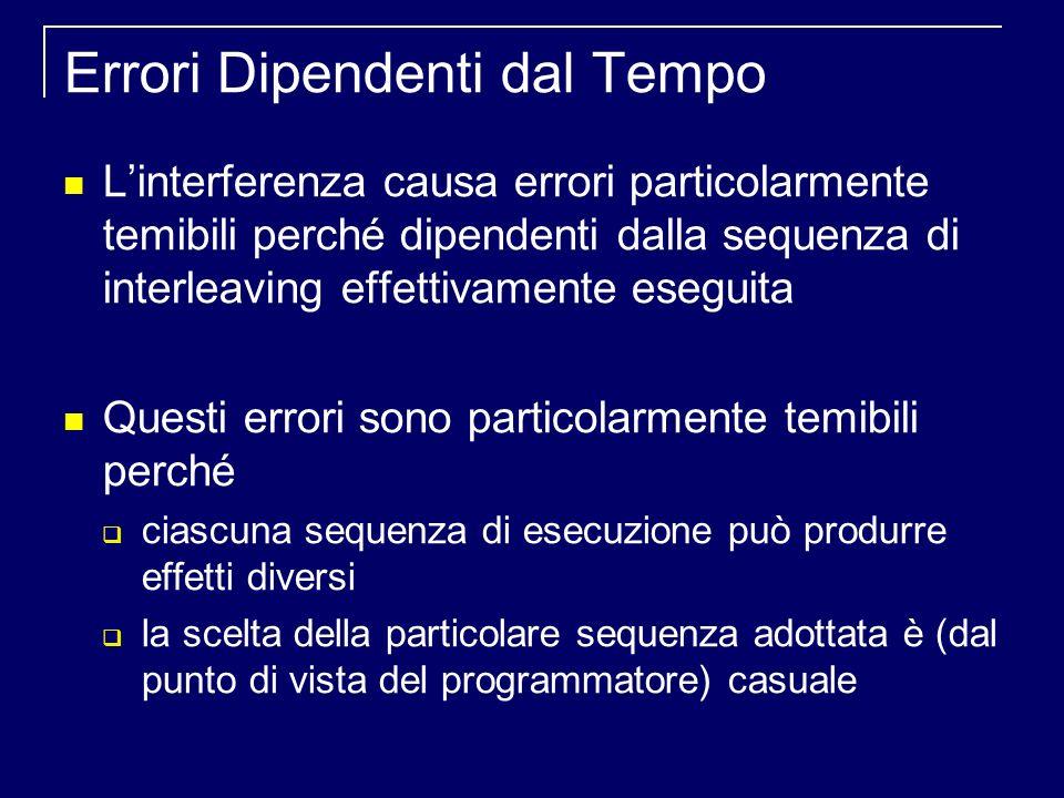 Errori Dipendenti dal Tempo Linterferenza causa errori particolarmente temibili perché dipendenti dalla sequenza di interleaving effettivamente eseguita Questi errori sono particolarmente temibili perché ciascuna sequenza di esecuzione può produrre effetti diversi la scelta della particolare sequenza adottata è (dal punto di vista del programmatore) casuale