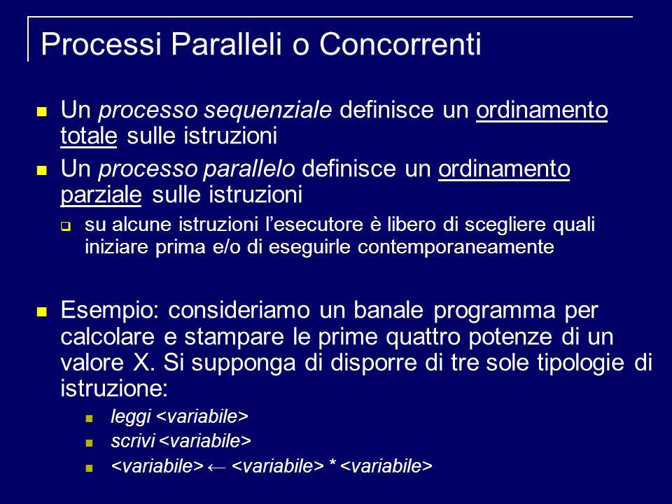 Condizioni di Bernstein Quando è lecito eseguire concorrentemente due istruzioni i a e i b .