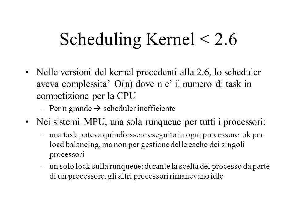 Scheduling Kernel < 2.6 Infine nello scheduler pre-2.6 non veniva applicata la preemption –Un processo a priorita bassa poteva girare (fino alla scadenza del suo quanto di tempo) lasciando in attesa processi a priorita piu alta