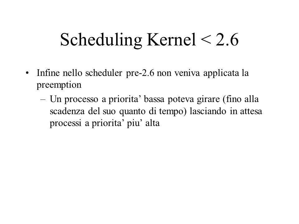 Scheduling Kernel < 2.6 Infine nello scheduler pre-2.6 non veniva applicata la preemption –Un processo a priorita bassa poteva girare (fino alla scade