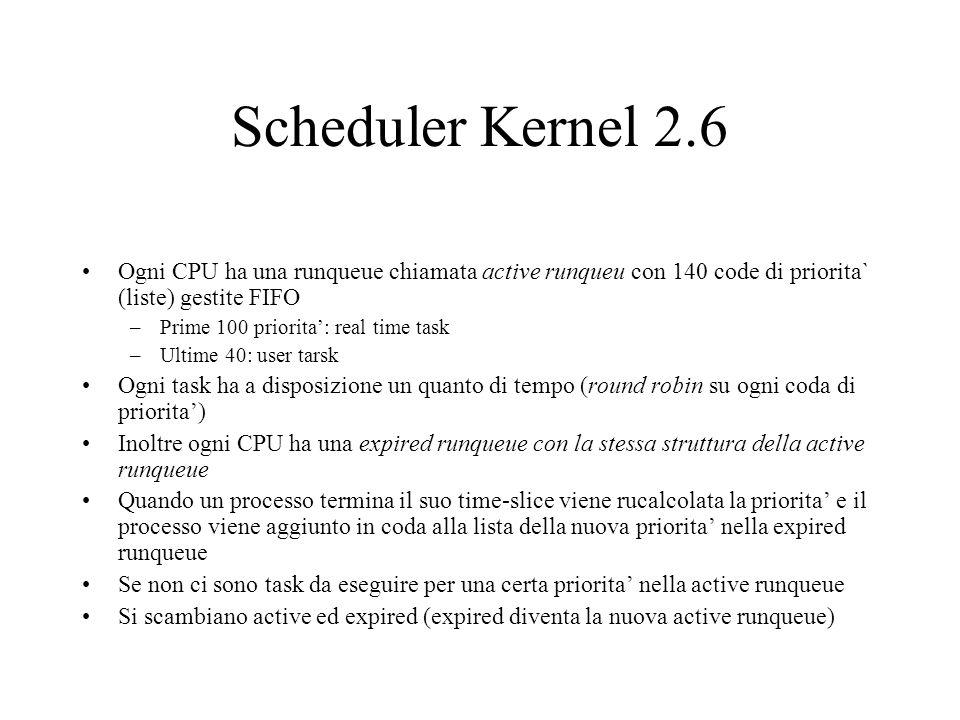 Scheduler Kernel 2.6 Ogni CPU ha una runqueue chiamata active runqueu con 140 code di priorita` (liste) gestite FIFO –Prime 100 priorita: real time ta