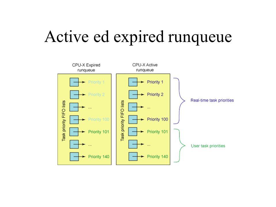 Active ed expired runqueue