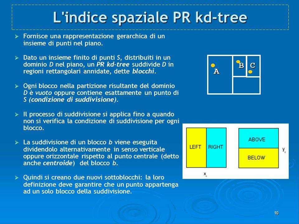 10 L'indice spaziale PR kd-tree Fornisce una rappresentazione gerarchica di un insieme di punti nel piano. Dato un insieme finito di punti S, distribu