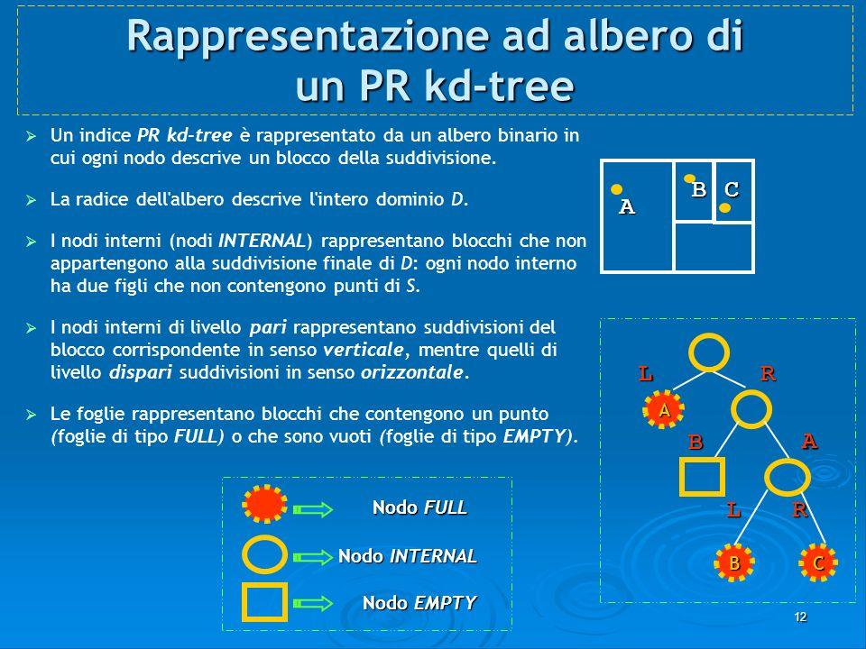 12 Rappresentazione ad albero di un PR kd-tree Rappresentazione ad albero di un PR kd-tree Un indice PR kd-tree è rappresentato da un albero binario i