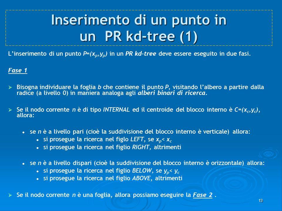 13 Inserimento di un punto in un PR kd-tree (1) Linserimento di un punto P=(x p,y p ) in un PR kd-tree deve essere eseguito in due fasi. Fase 1 Bisogn