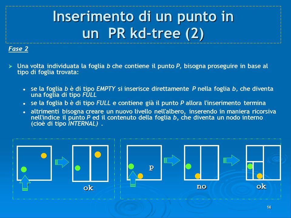 14 Inserimento di un punto in un PR kd-tree (2) Fase 2 Una volta individuata la foglia b che contiene il punto P, bisogna proseguire in base al tipo d