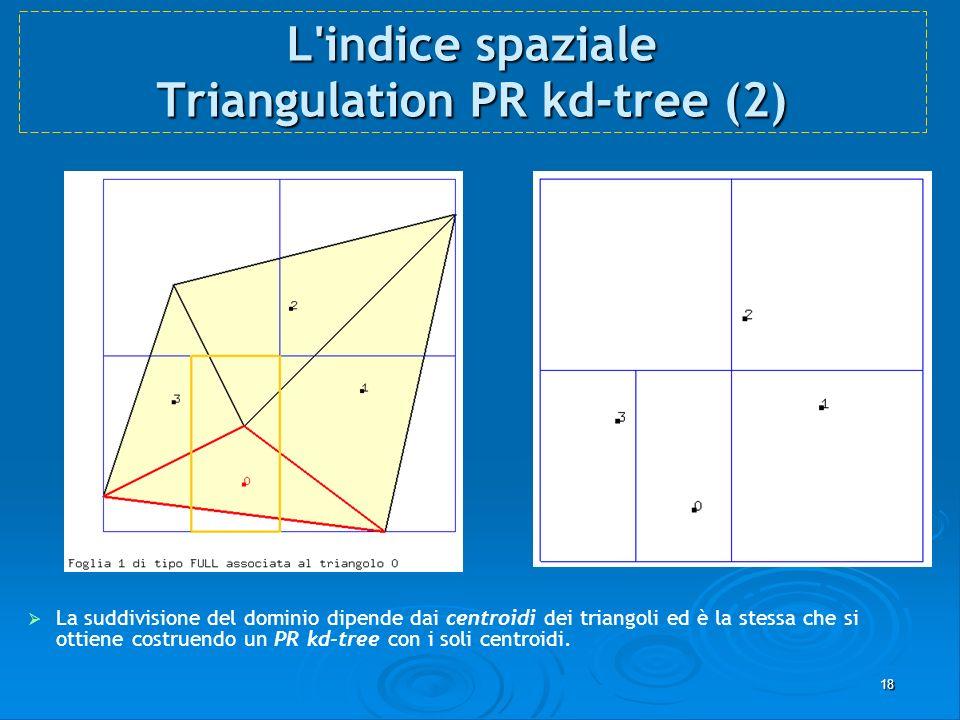 18 L'indice spaziale Triangulation PR kd-tree (2) La suddivisione del dominio dipende dai centroidi dei triangoli ed è la stessa che si ottiene costru