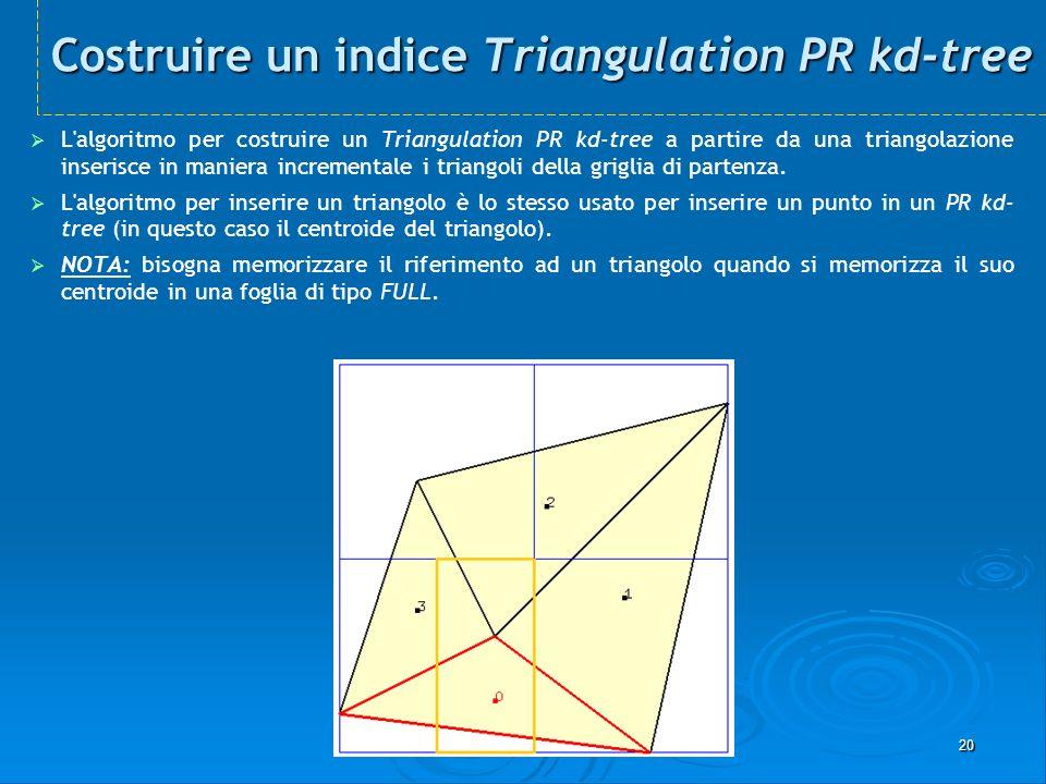 20 Costruire un indice Triangulation PR kd-tree L'algoritmo per costruire un Triangulation PR kd-tree a partire da una triangolazione inserisce in man