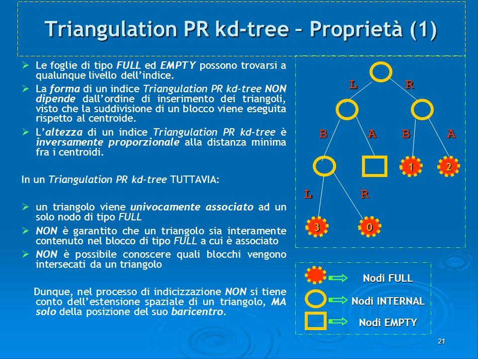 21 Triangulation PR kd-tree – Proprietà (1) Le foglie di tipo FULL ed EMPTY possono trovarsi a qualunque livello dellindice. La forma di un indice Tri