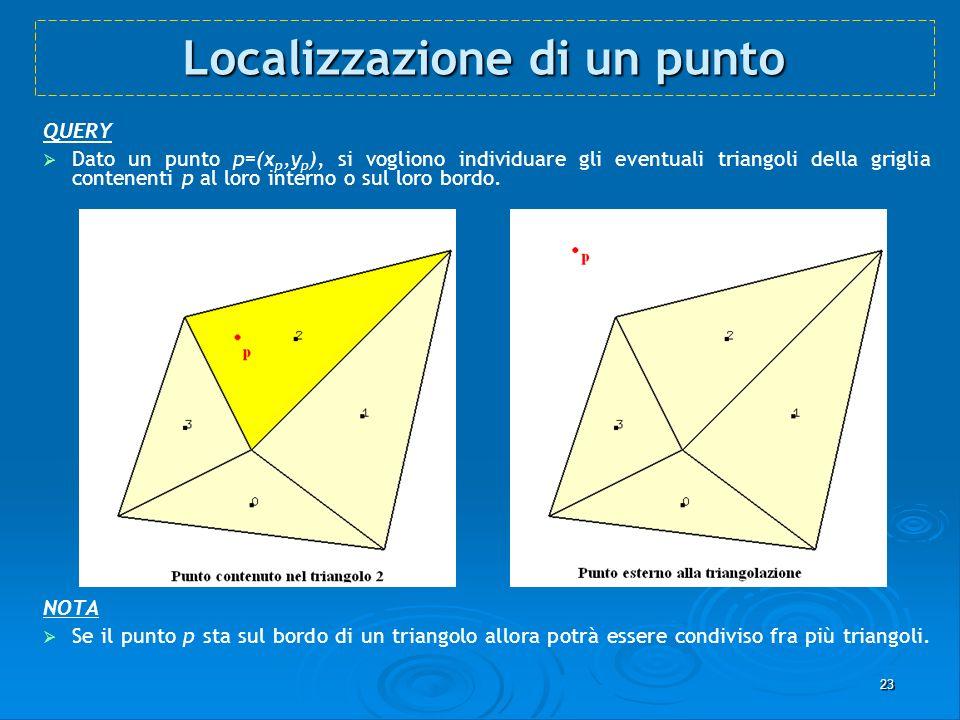 23 Localizzazione di un punto QUERY Dato un punto p=(x p,y p ), si vogliono individuare gli eventuali triangoli della griglia contenenti p al loro int